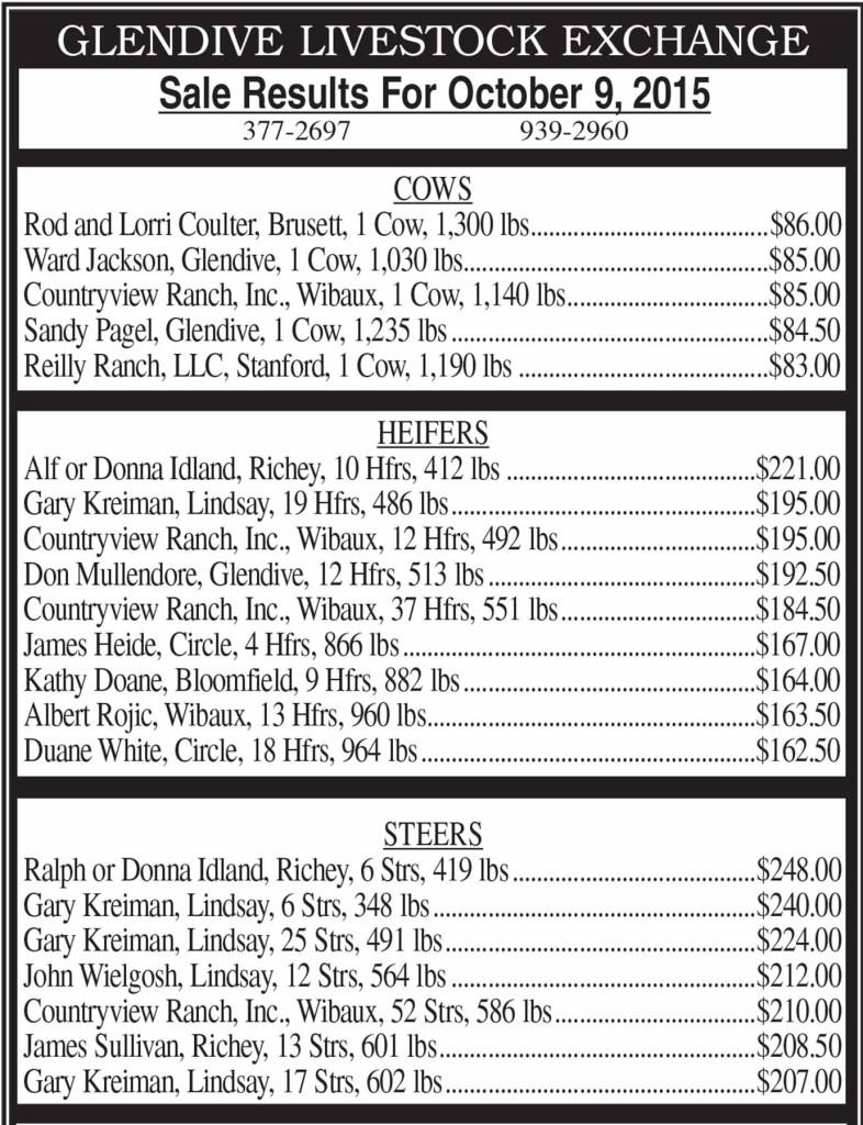Glendive Livestock Sale Results for October 9, 2015