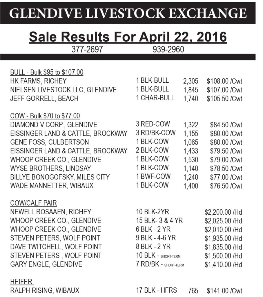 Glendive Livestock sale results April 22, 2016