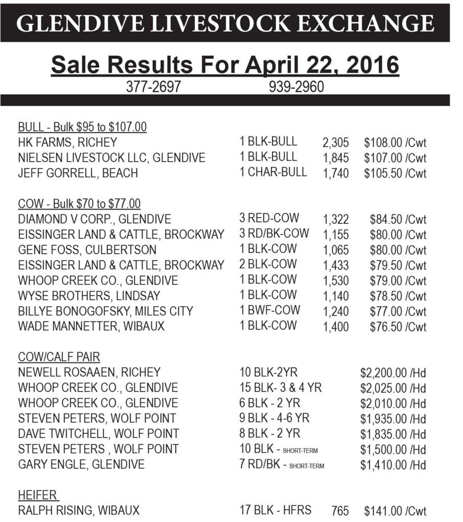Glendive Livestock sale results April 22, 2016