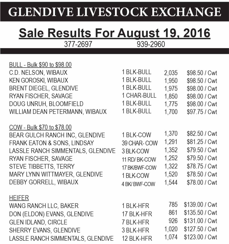 Glendive Livestock sale results August 19, 2016