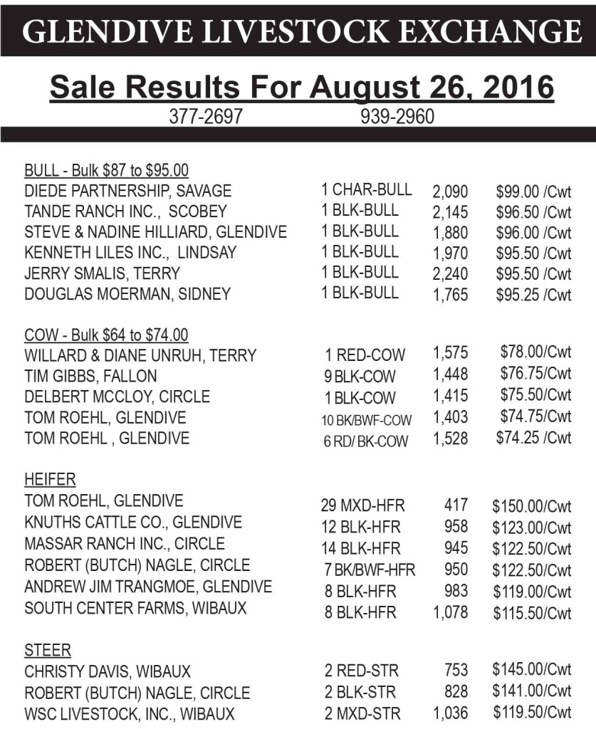 Glendive Livestock sale results August 26, 2016
