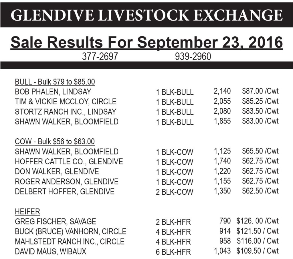 Glendive Livestock sale results September 23, 2016