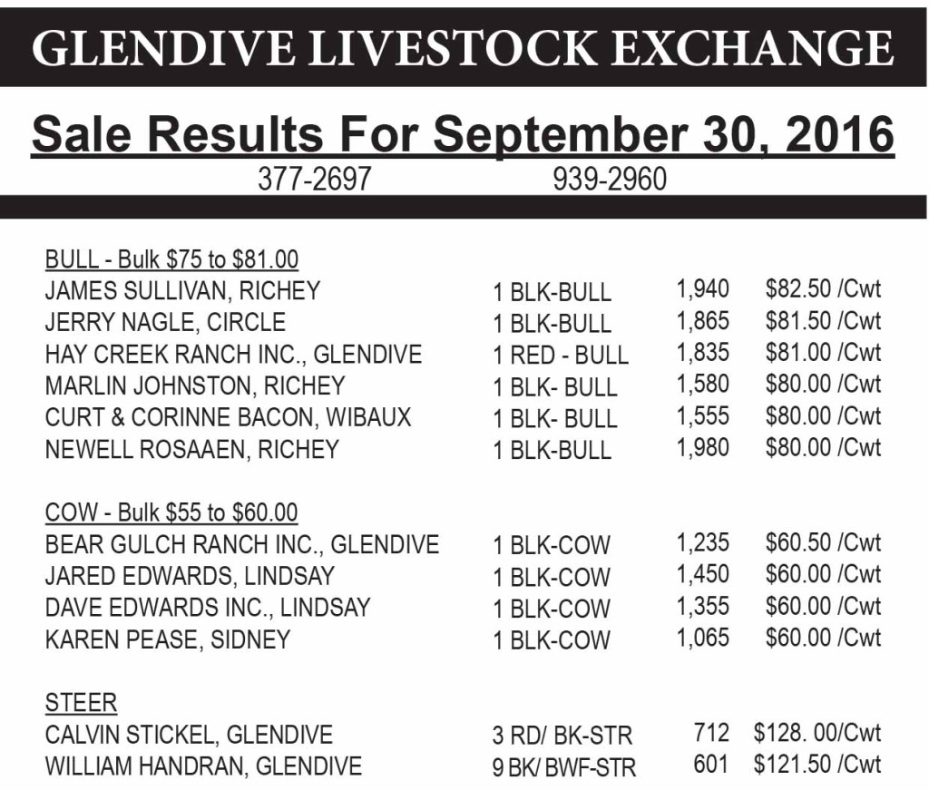 Glendive Livestock sale results September 30, 2016